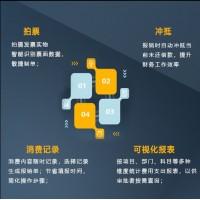 云报销管理系统,助力企业费用管控全流程打造