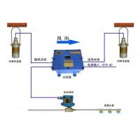 红外热释自动洒水除尘装置ZP127矿用除尘设备